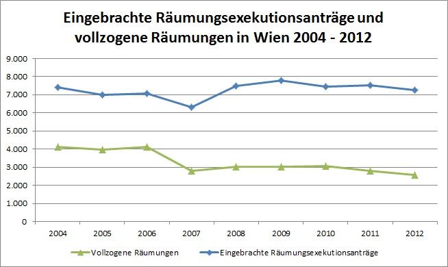 delo2004-2012